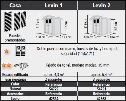 casa_levin