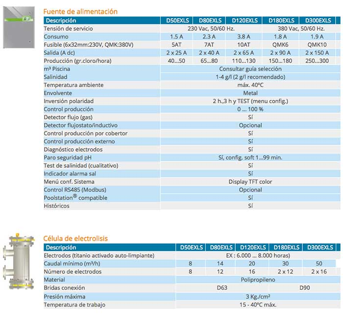 Clorador Salino Serie EX LS Características Tecnicas