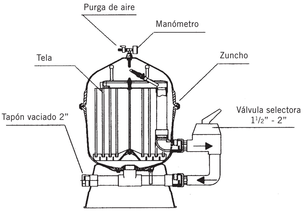 Filtro de Diatomeas CLARITY