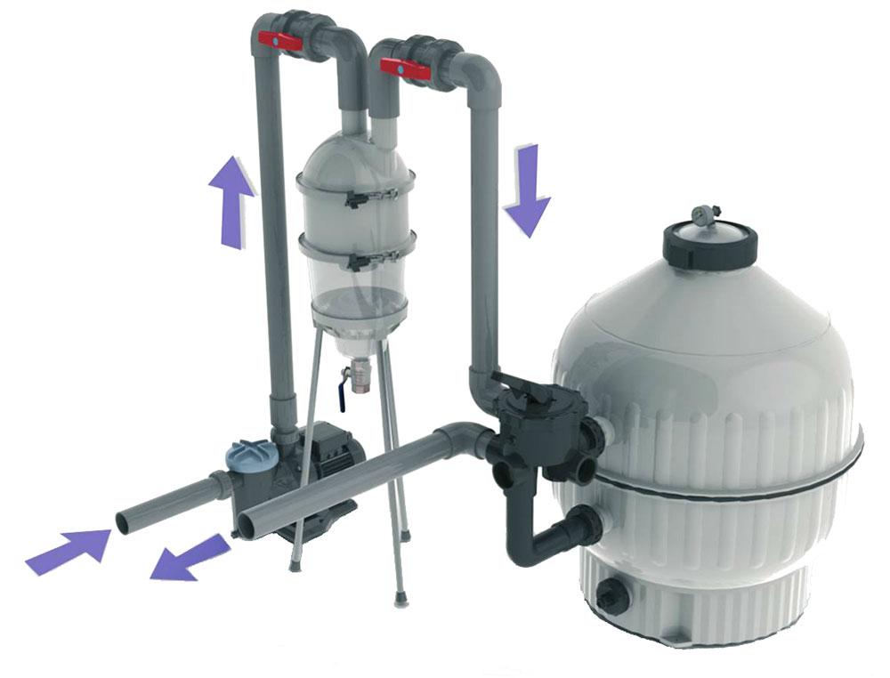 Esquema de Instalación Prefiltro Hydrospin