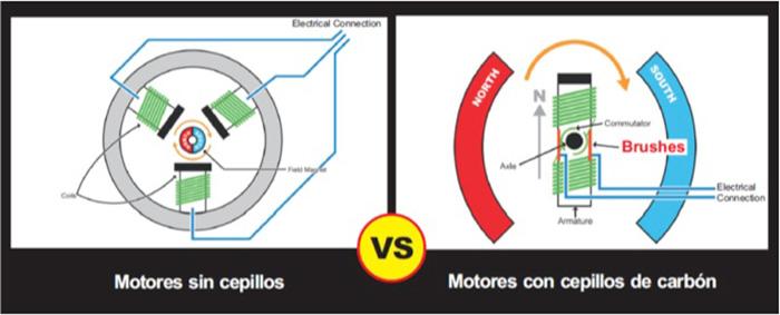 Motores Brushless para Limpiafondos Eléctricos