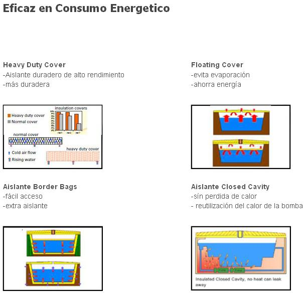 consumo_energetico