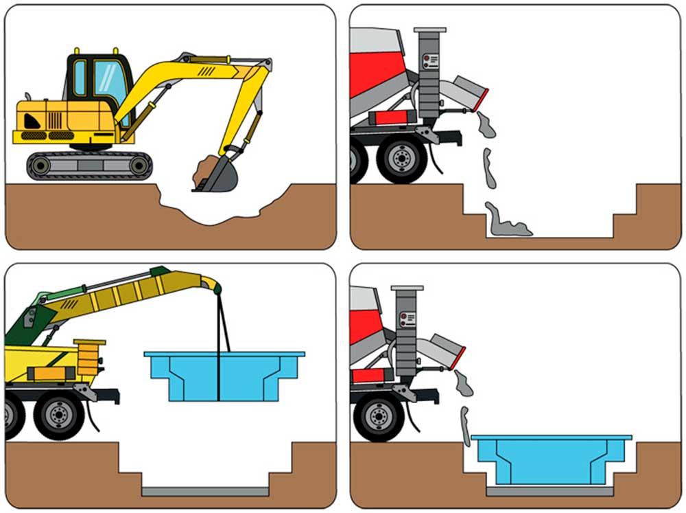 Excavaci n para piscinas de fibra outlet piscinas for Instalacion de piscinas de fibra