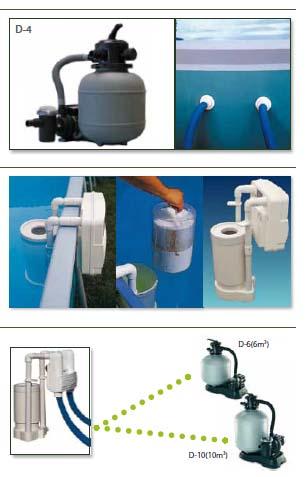 Filtracion IASO