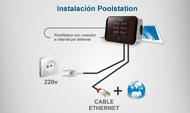 PoolStation Instalación
