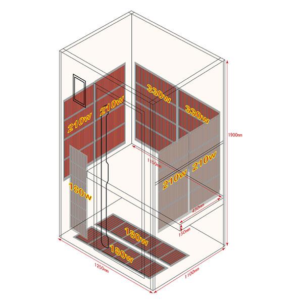 Sauna Infrarrojos Koulou 2 Plazas Dimensiones