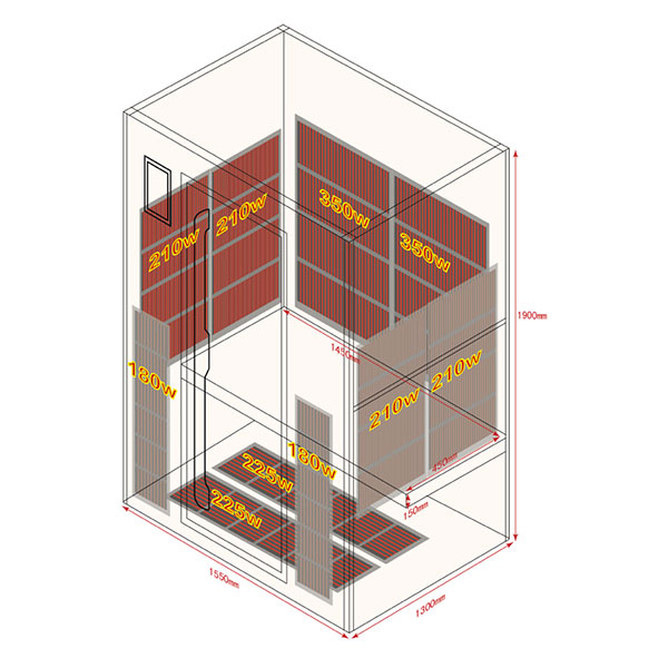 Sauna Infrarrojos Koulou 3 Plazas Dimensiones