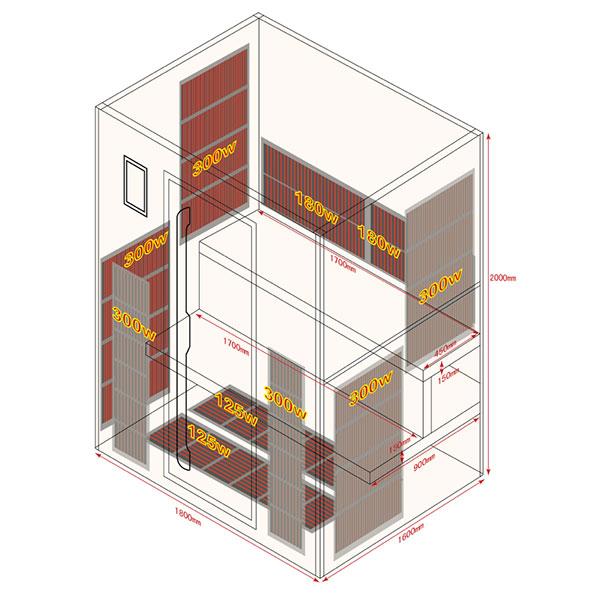 Sauna Infrarrojos Koulou 4 Plazas