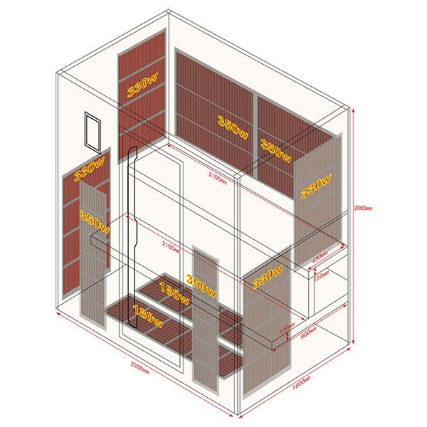 Sauna Infrarrojos Koulou 5 Plazas Dimensiones