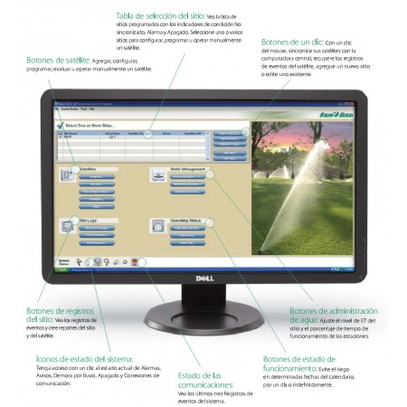 IQ2.0 sistema de control centralizado