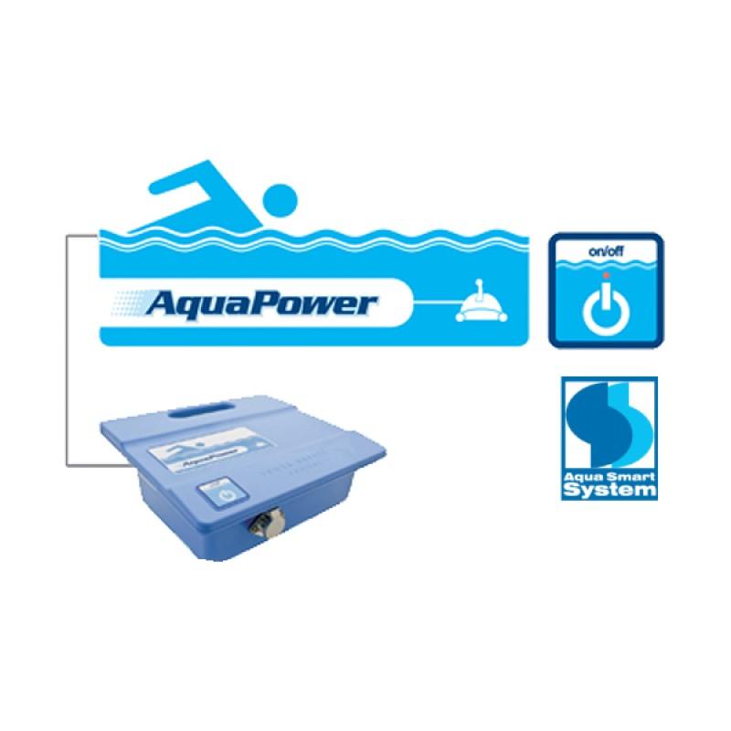 Aquapower Sistem