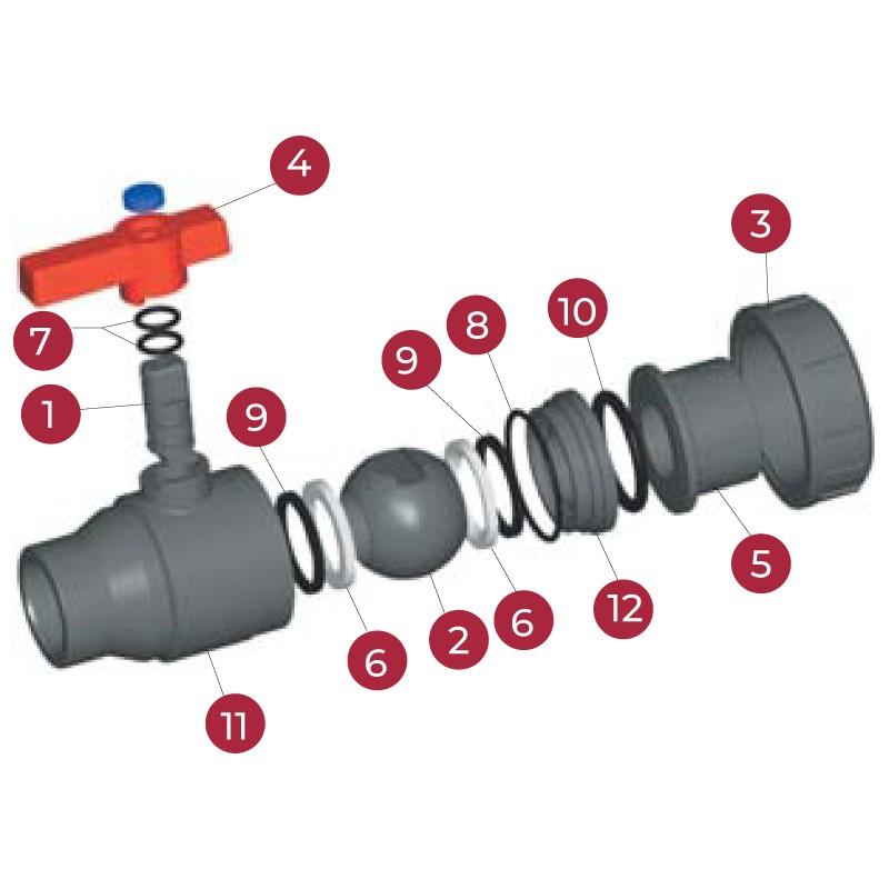 Despiece Válvula de bola Uniblock PVC PE-EPDM encolar