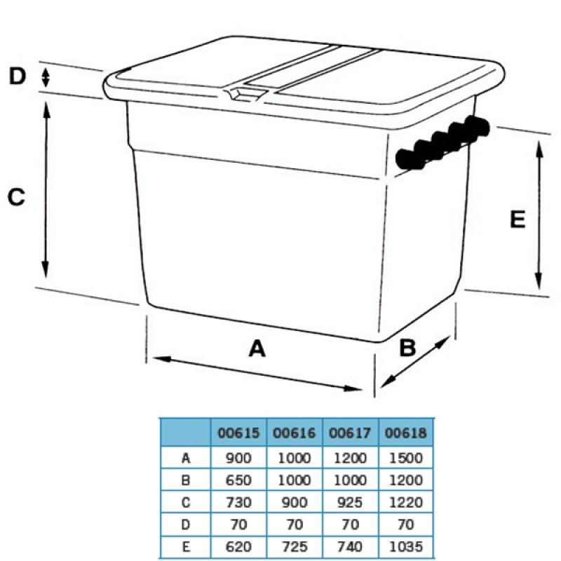 Contenedor Compacto AstralPool dimensiones