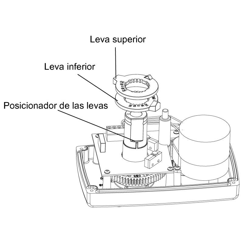 Partes eléctricas válvula distribuidora de 3 vías PVC automático
