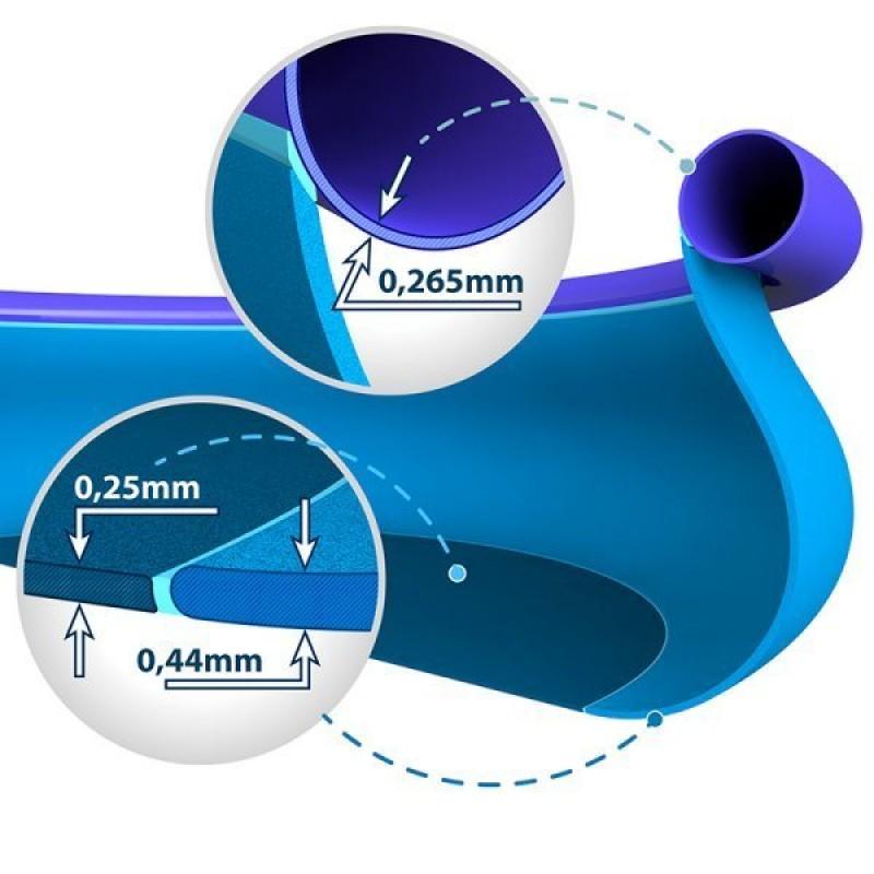 Grosor del liner Piscina Intex Easy Set