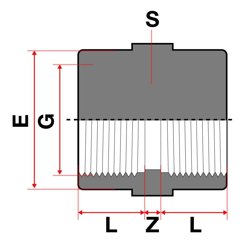 Medidas Manguito unión doble rosca PVC