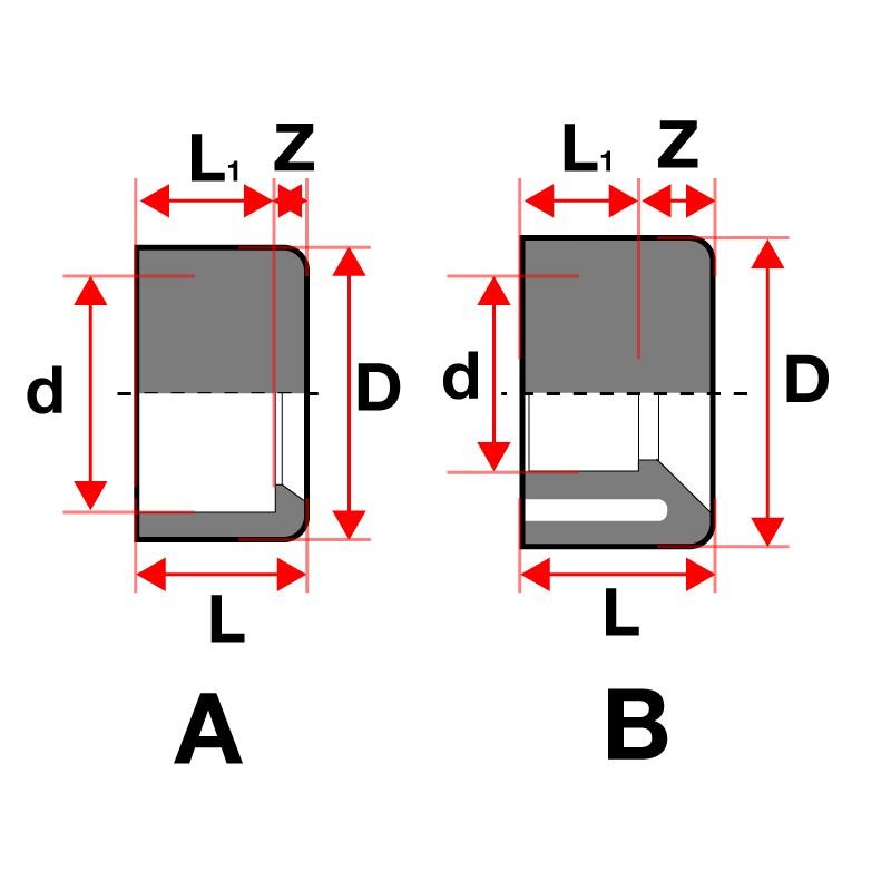 Medidas Casquillo reducción PVC Cepex
