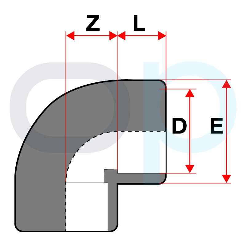 Medidas codo de 90° PVC Cepex