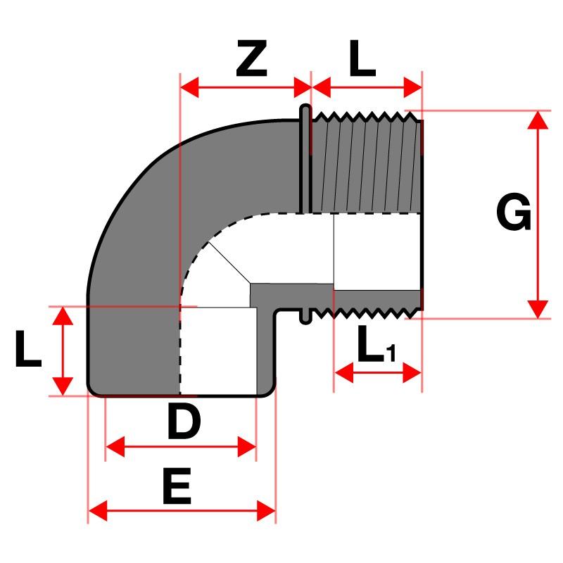 Medidas codo 90º roscar macho PVC Cepex