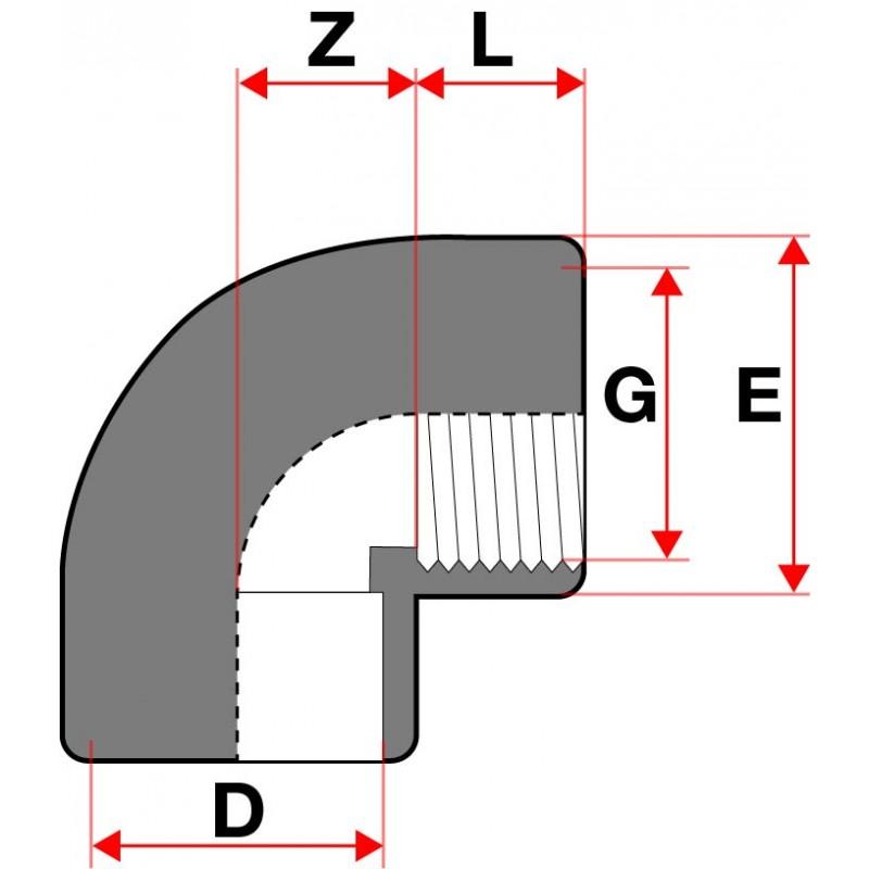 Medidas codo mixto 90º PVC
