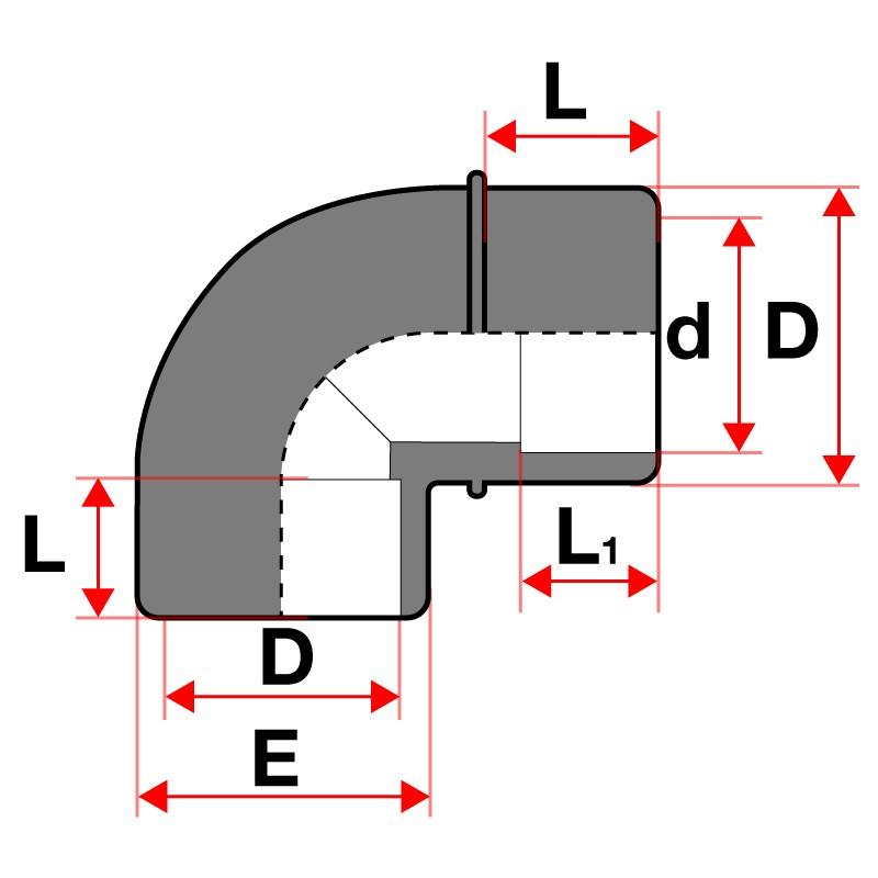Medidas Codo de reducción de 90º PVC
