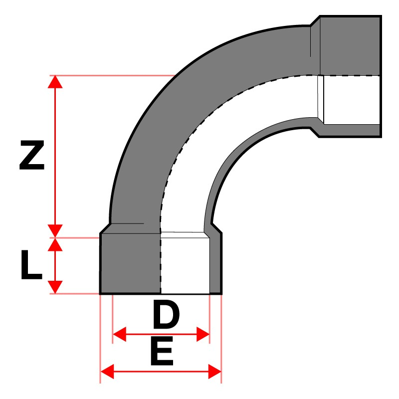 Medidas Curva para encolar de 90º PVC