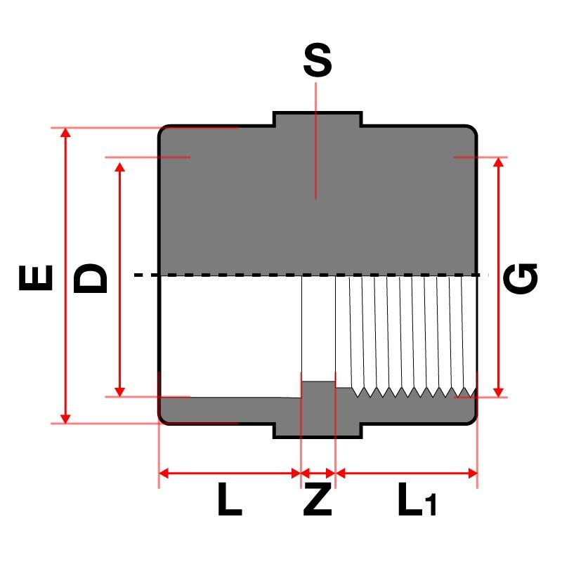 Medidas Manguito unión mixto PVC