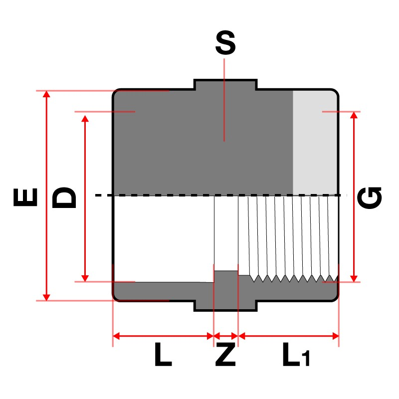 Medidas Manguito unión mixto reforzado PVC
