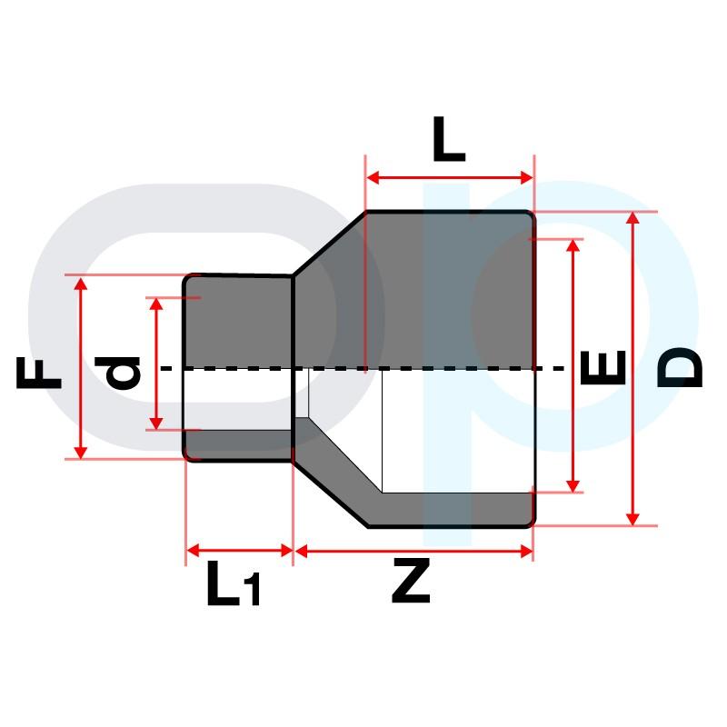 Medidas Reducción cónica PVC