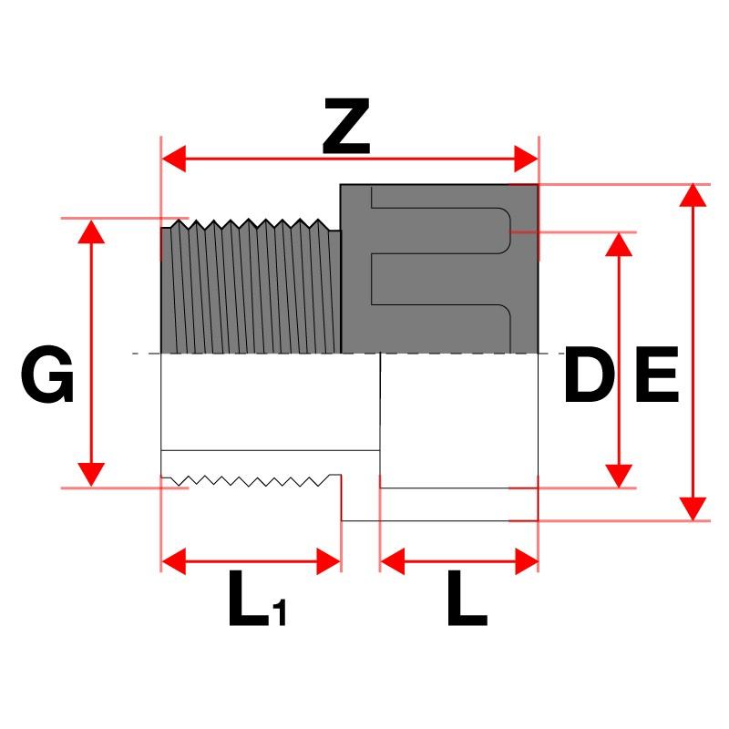 Medidas Terminal PVC Cepex