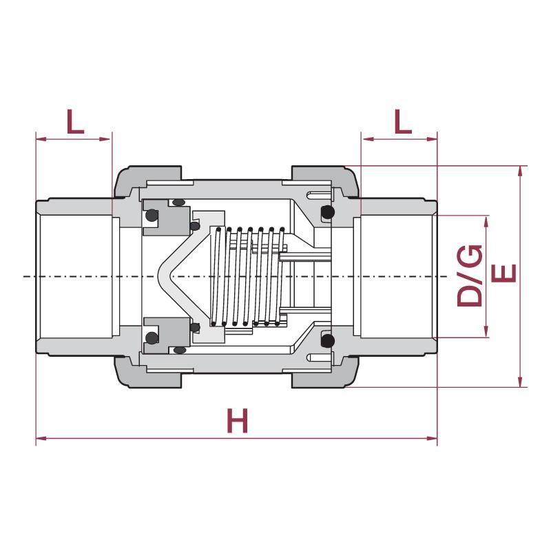 Medidas válvula de retención PVC