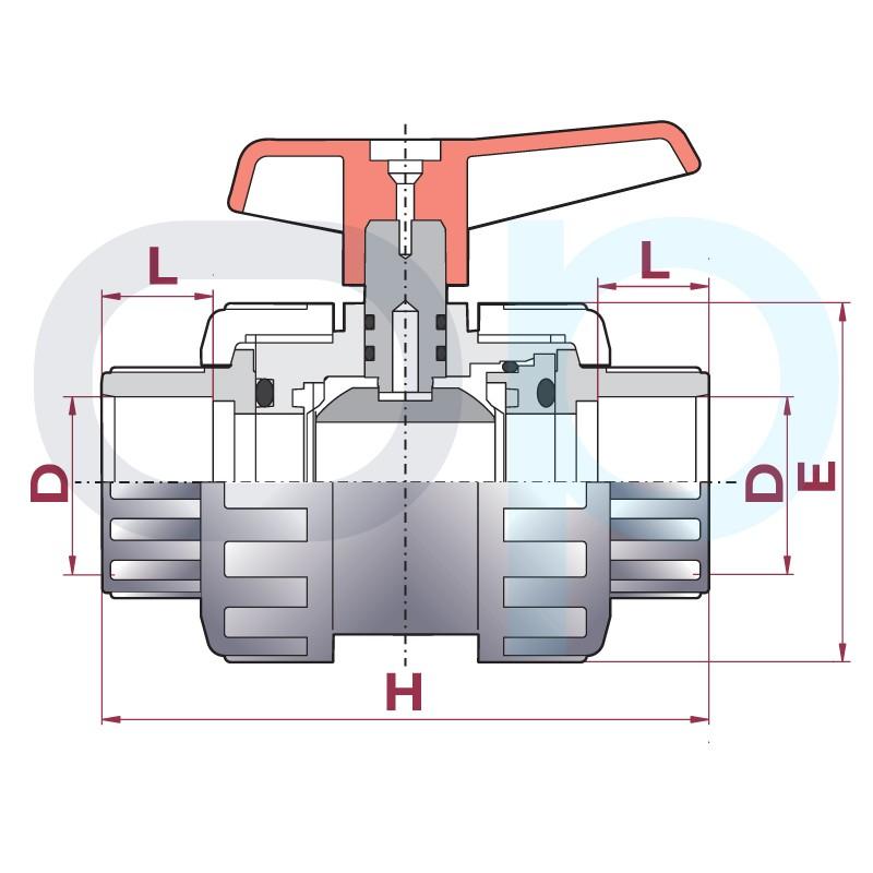 Mediidas Válvula de bola Standard PVC Teflón®-FPM encolar