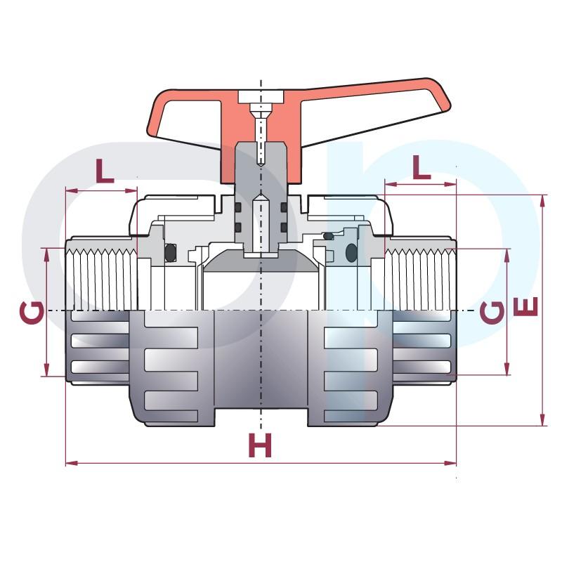 Mediidas Válvula de bola Standard PVC Teflón®-FPM roscar