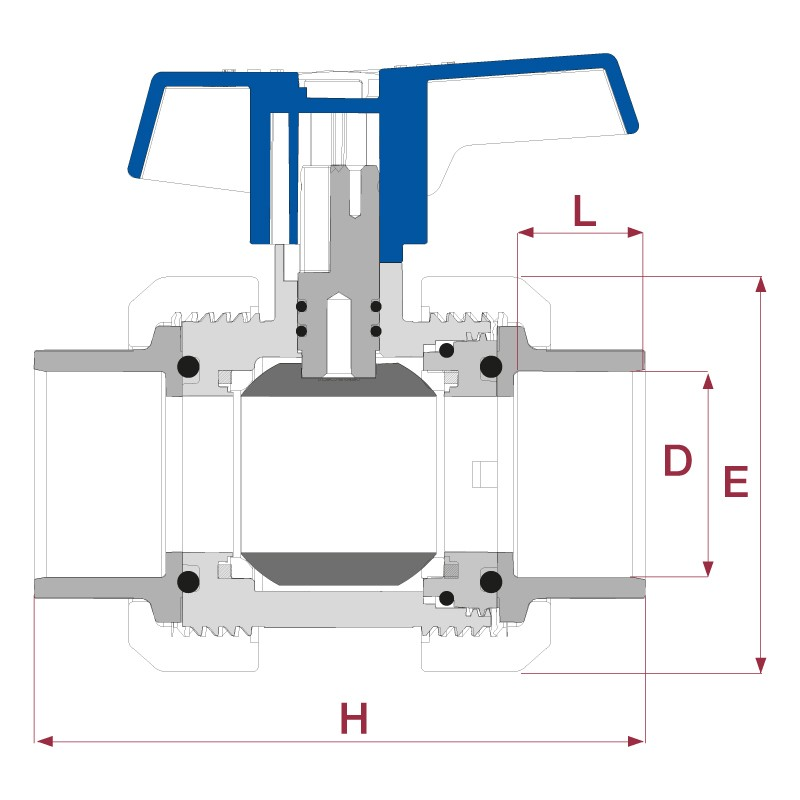 Medidas Válvula de esfera e-QUA PN12 de PVC Cepex