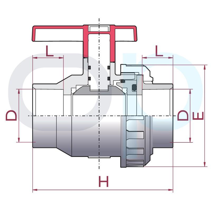 Mediidas Válvula de bola Uniblock PVC PE-EPDM encolar
