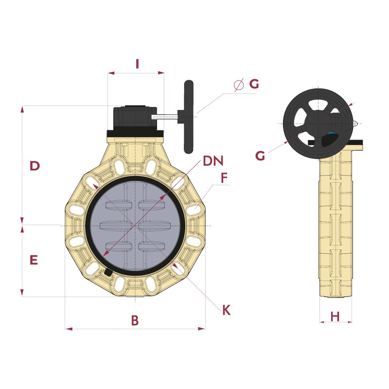 medidas Válvula de mariposa serie industrial