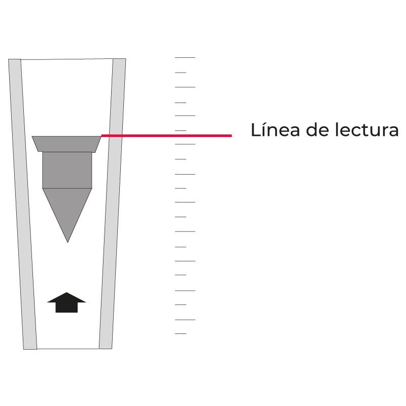 Operación Caudalímetro metacrilato conexión de PVC rosca interior