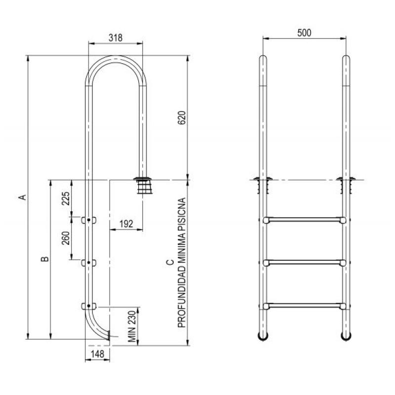 Plano medidas de la escalera pasamanos de Astralpool