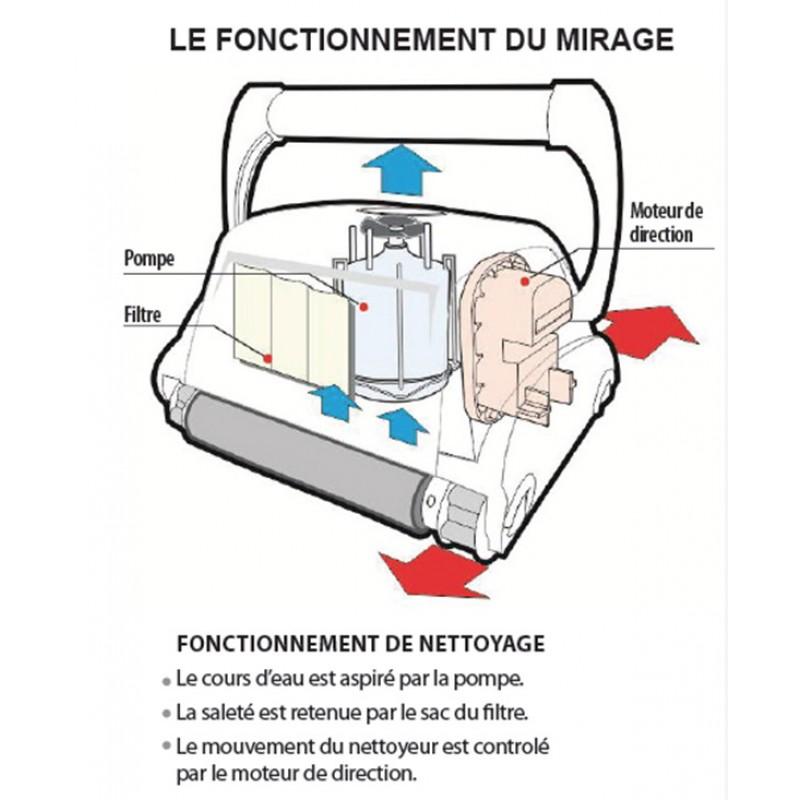 Funcionamiento del limpiafondos eléctrico Astralpool Mirage