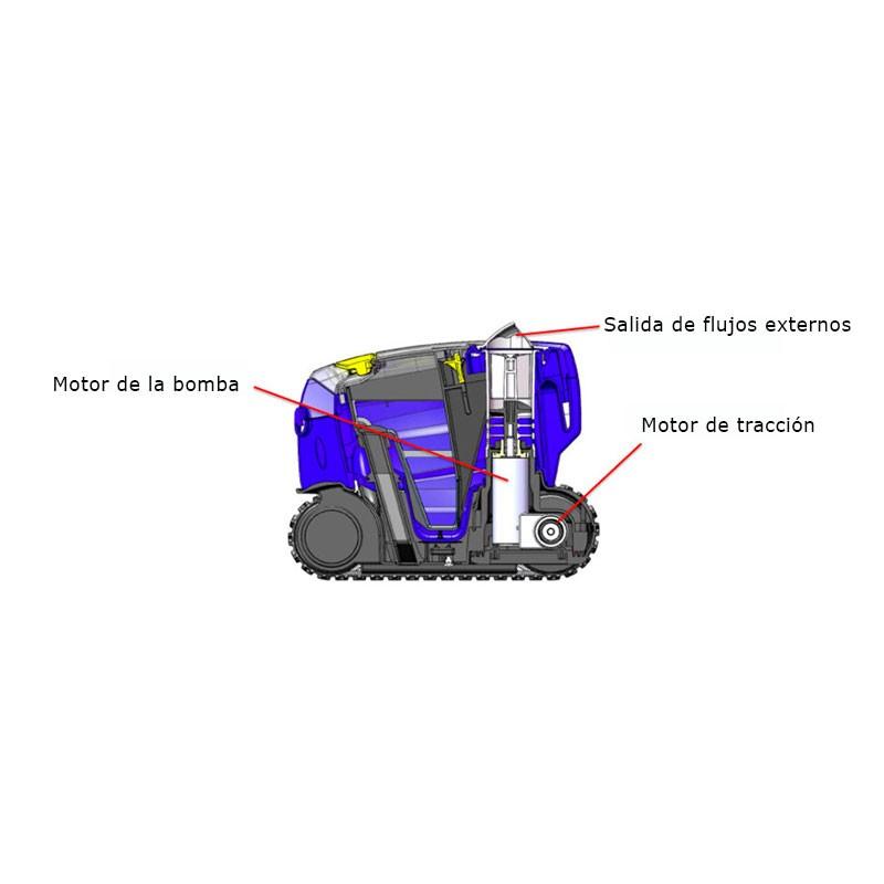 Especificaciones Limpiafondos Eléctrico Zódiac TornaX RT3200