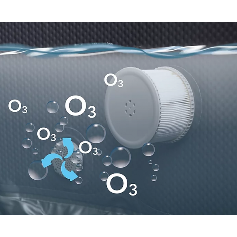 Generador Ozono Spa Reve