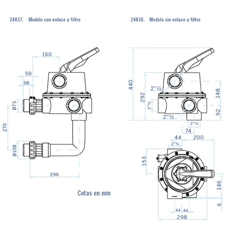 Válvula Selectora Magnum con Enlaces - Dimensiones