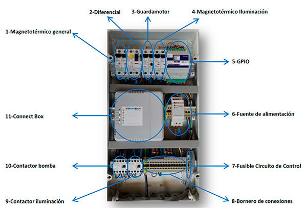 Armario est ndar control iluminaci n y 1 bomba astralpool - Iluminacion interior armarios ...