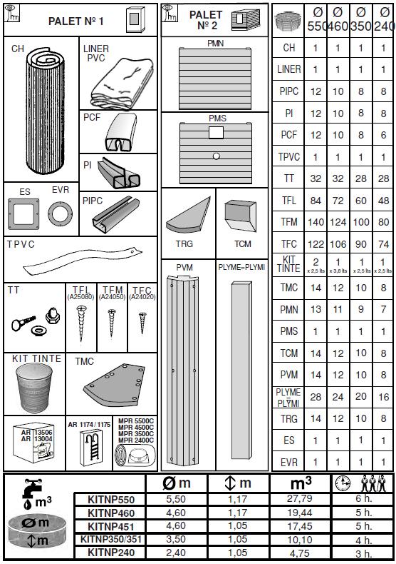 componentes montaje piscina madera gre