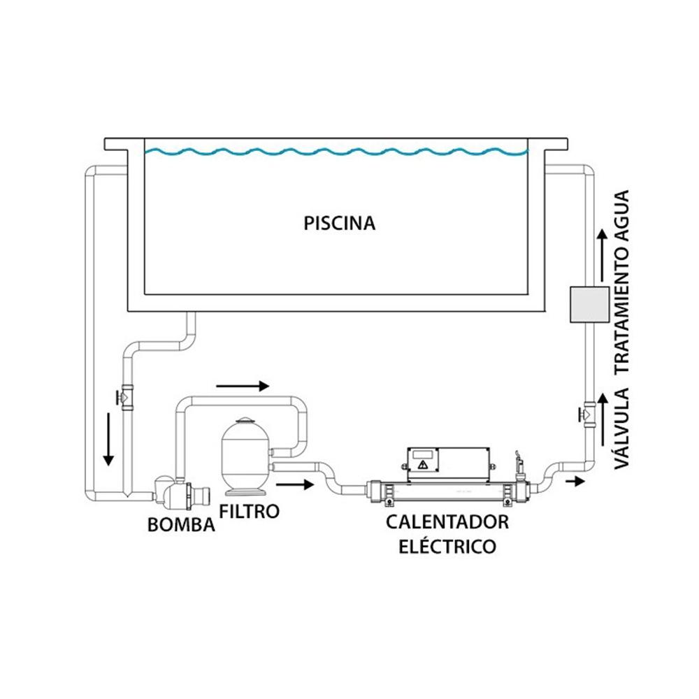 Sistema de climatización en la piscina
