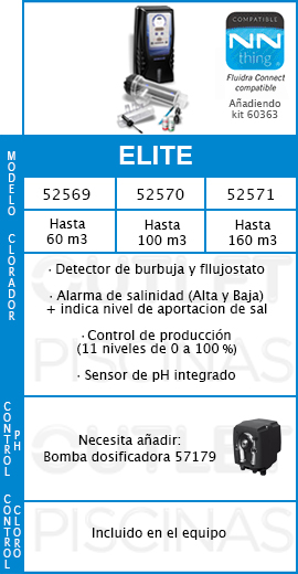 Clorador salino Astralpool smart Elite