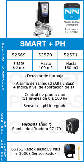 Clorador salino Astralpool Smart+ pH