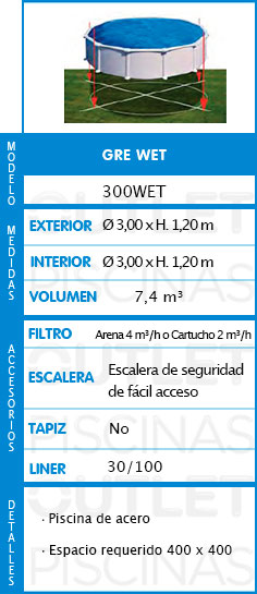 Comparativa piscina WET Gre