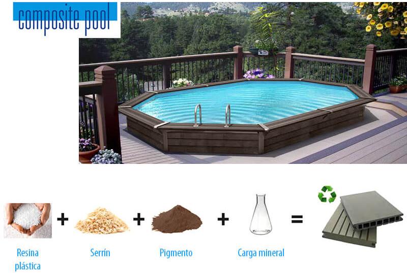 Piscina composite avantgarde ovalada outlet piscinas for Piscina composite