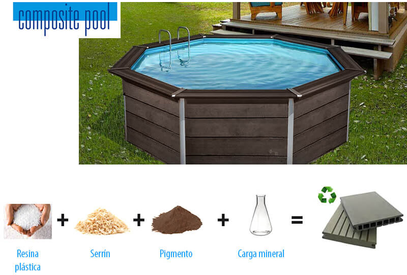 Piscina redonda composite gre kpco41 outlet piscinas for Outlet piscinas